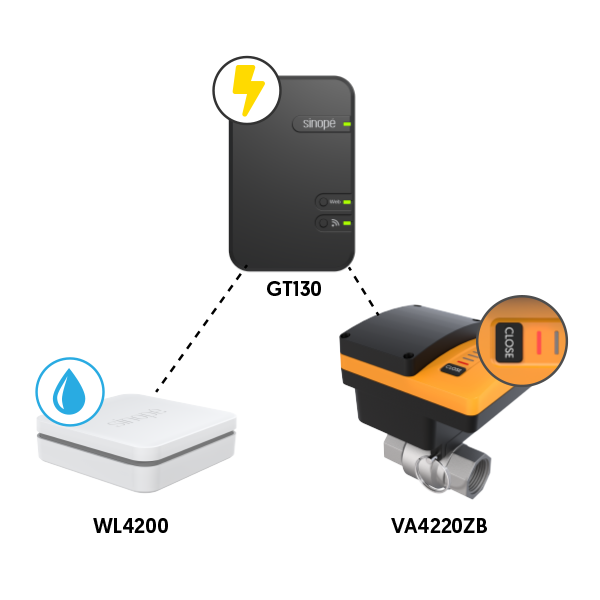Connexion of the valve to the Zigbee gateway