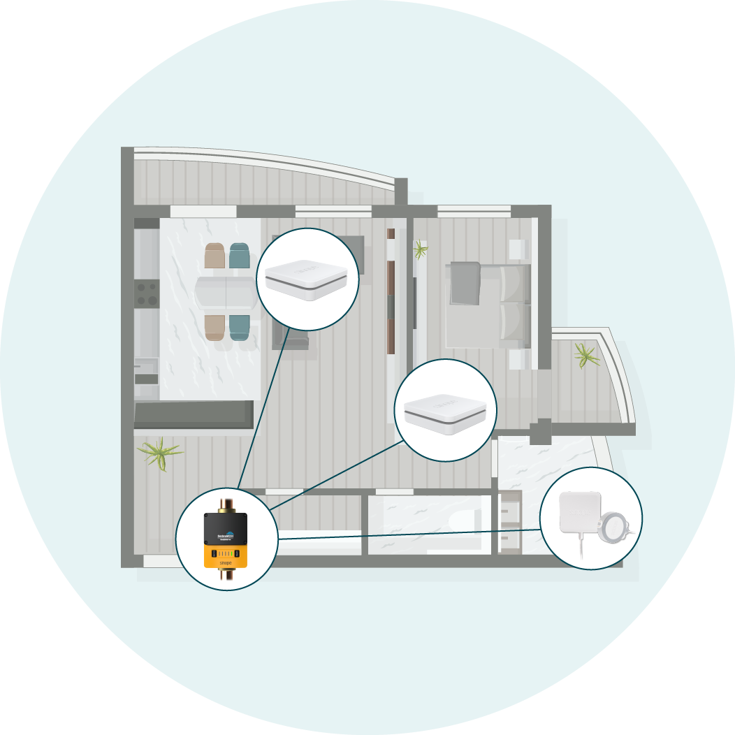 Détecteurs d'eau communiquent avec la valve Sedna par Sinopé